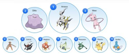 top_pokemon_15-11-11.jpg